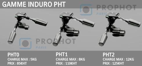 gamme rotules induro pht